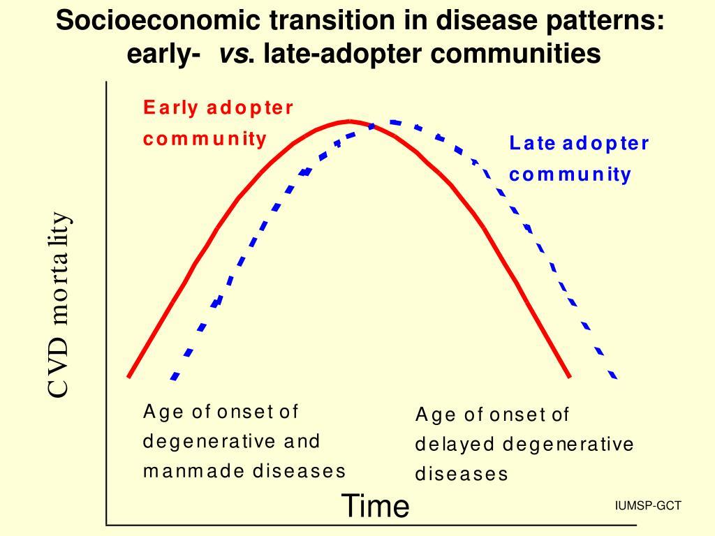 Socioeconomic transition in disease patterns: