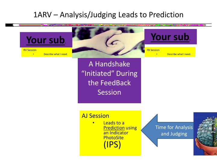 1ARV – Analysis/Judging Leads to Prediction