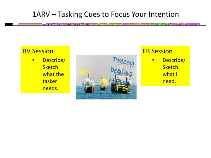 1ARV – Tasking Cues to Focus Your Intention