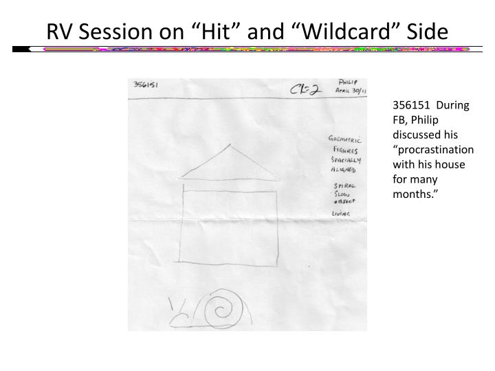"RV Session on ""Hit"" and ""Wildcard"" Side"
