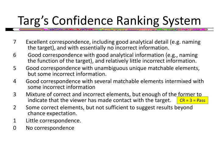Targ's Confidence Ranking System