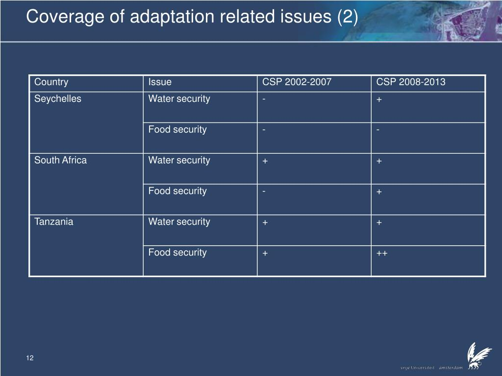 Coverage of adaptation related issues (2)