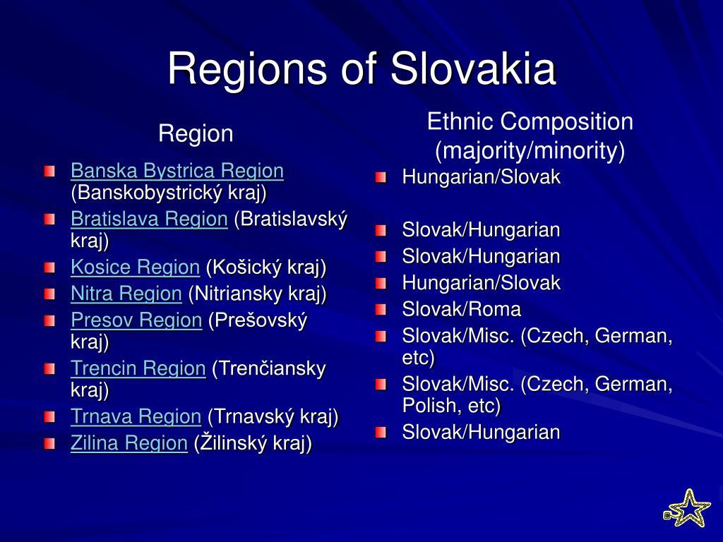 Banska Bystrica Region