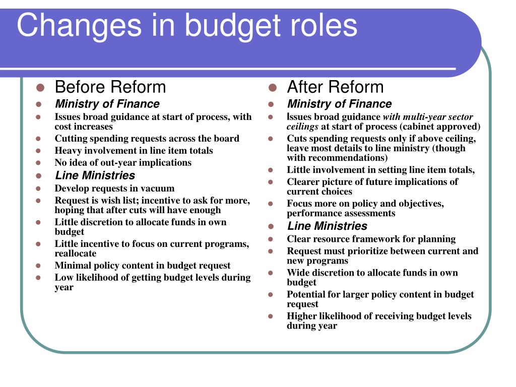 Before Reform