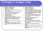 changes in budget roles