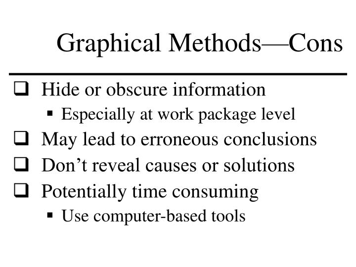Graphical Methods—Cons