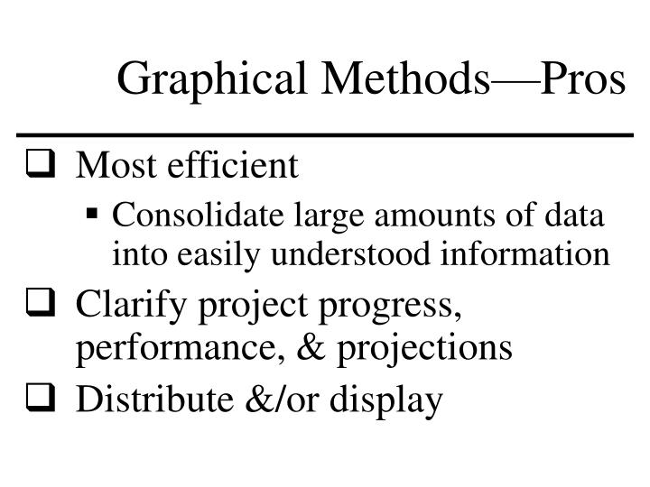 Graphical Methods—Pros