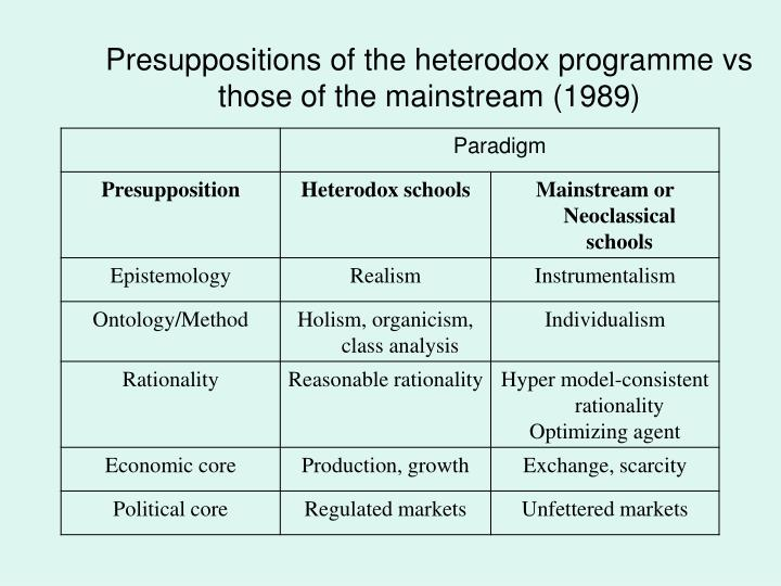 Presuppositions of the heterodox programme vs those of the mainstream (1989)