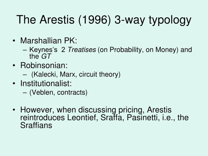 The Arestis (1996) 3-way typology