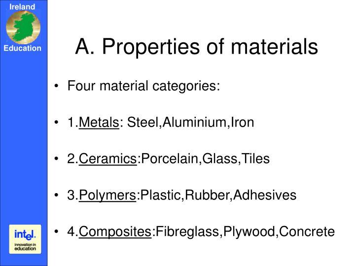 A. Properties of materials