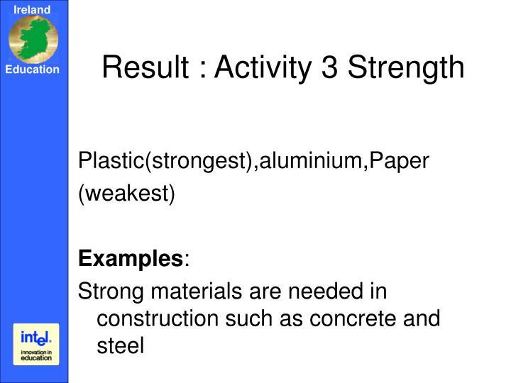 Result : Activity 3 Strength