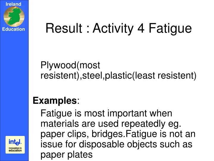 Result : Activity 4 Fatigue