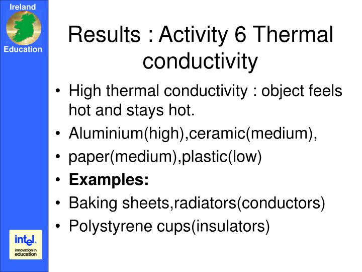 Results : Activity 6 Thermal conductivity