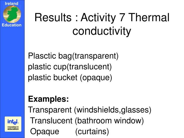 Results : Activity 7 Thermal conductivity