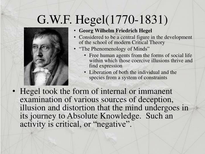 G.W.F. Hegel(1770-1831)