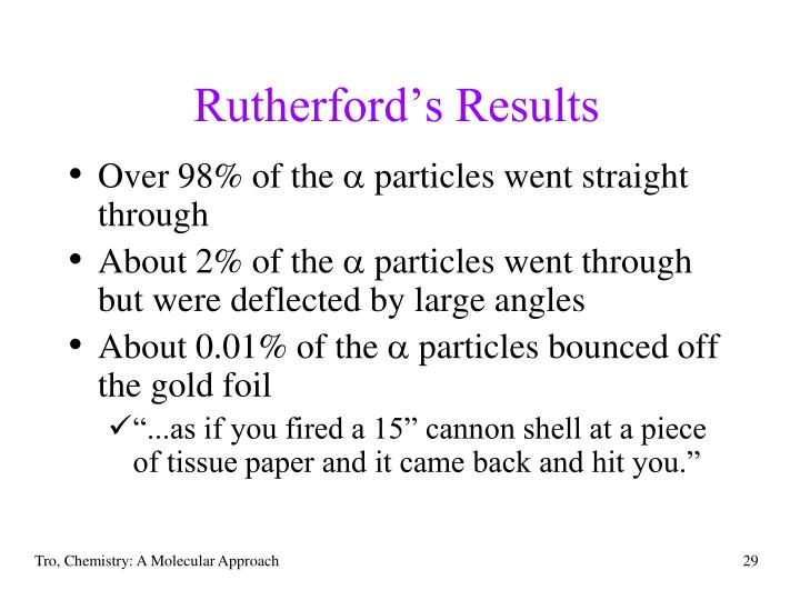 Rutherford's Results
