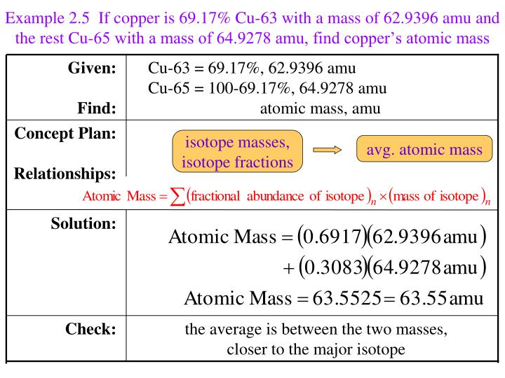 isotope masses,