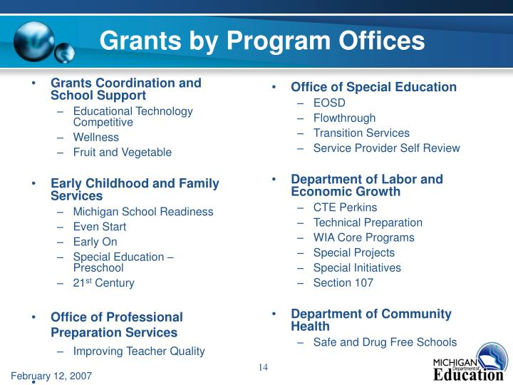 Grants by Program Offices