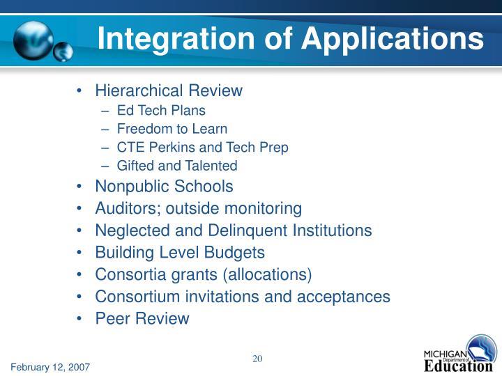 Integration of Applications