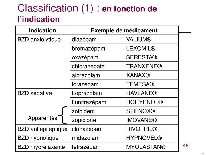 Classification (1) :