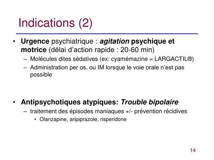 Indications (2)