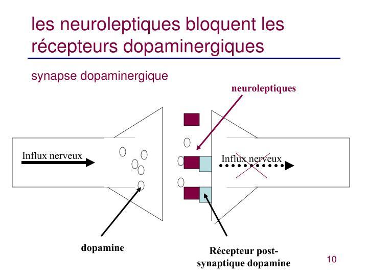 les neuroleptiques bloquent les récepteurs dopaminergiques