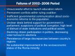 failures of 2002 2006 period
