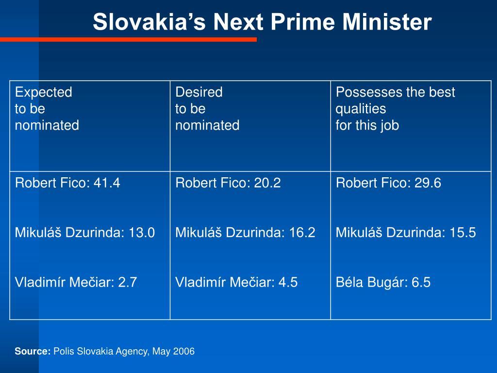 Slovakia's Next Prime Minister