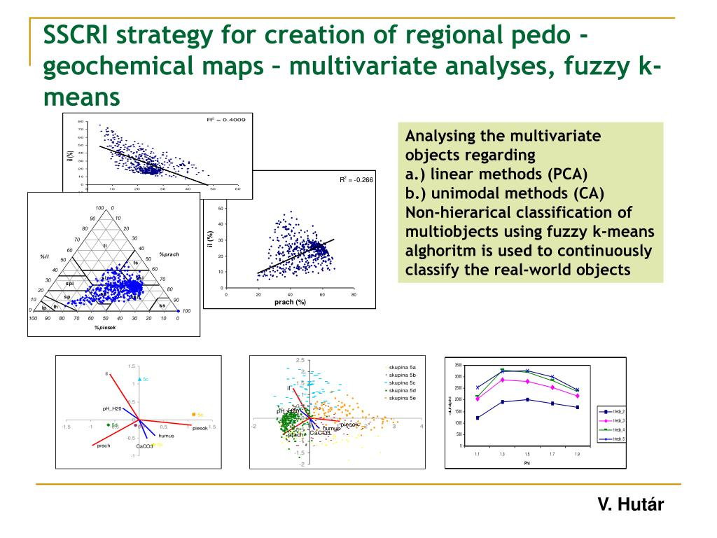 SSCRI strategy for creation of regional pedo -geochemical maps – multivariate analyses, fuzzy k-means