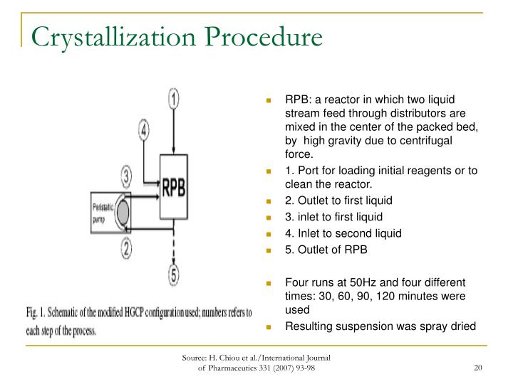 Crystallization Procedure