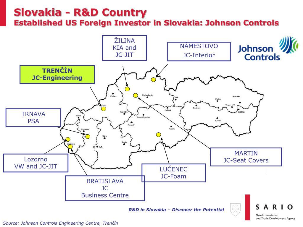 Slovakia - R&D Country
