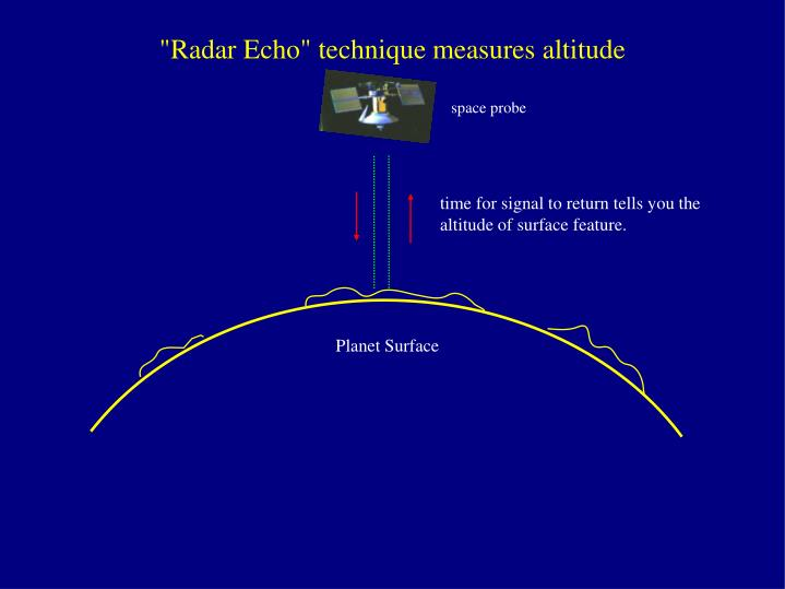 """Radar Echo"" technique measures altitude"