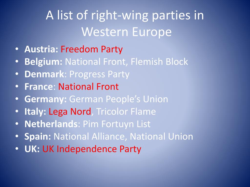 A list of right-wing parties in