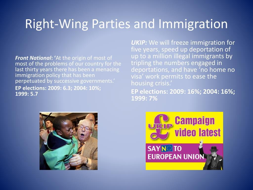 Right-Wing Parties and Immigration