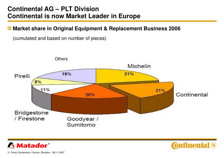 Continental ag plt division continental is now market leader in europe l.jpg