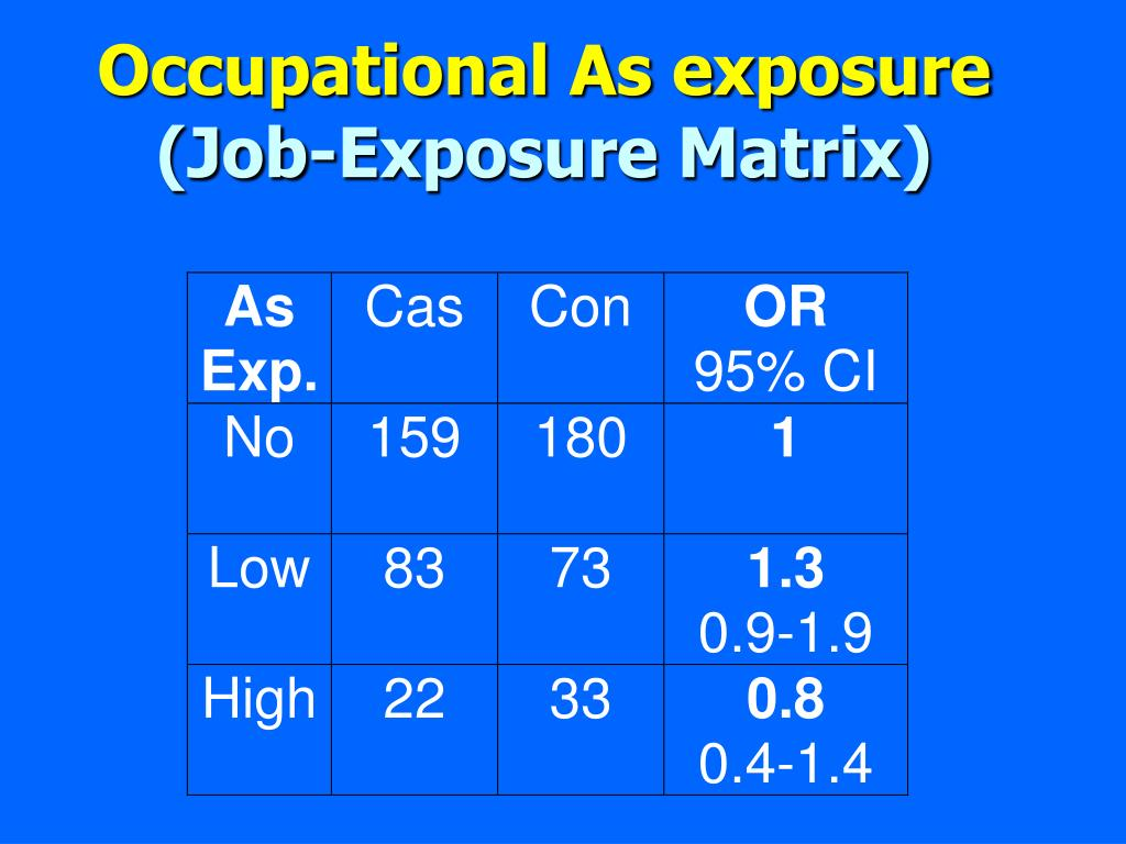 Occupational As exposure