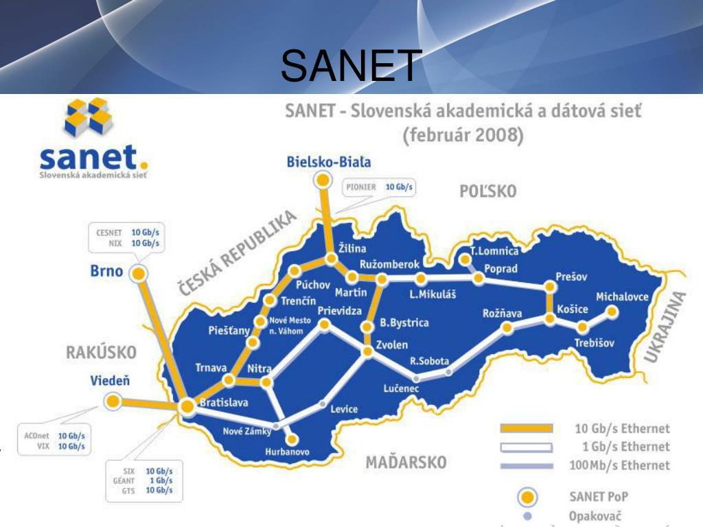 SANET