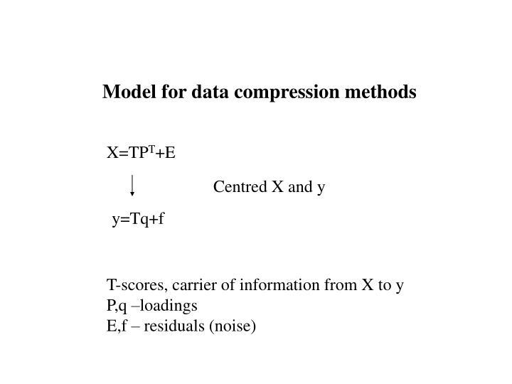 Model for data compression methods