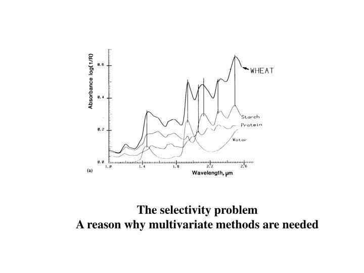 The selectivity problem