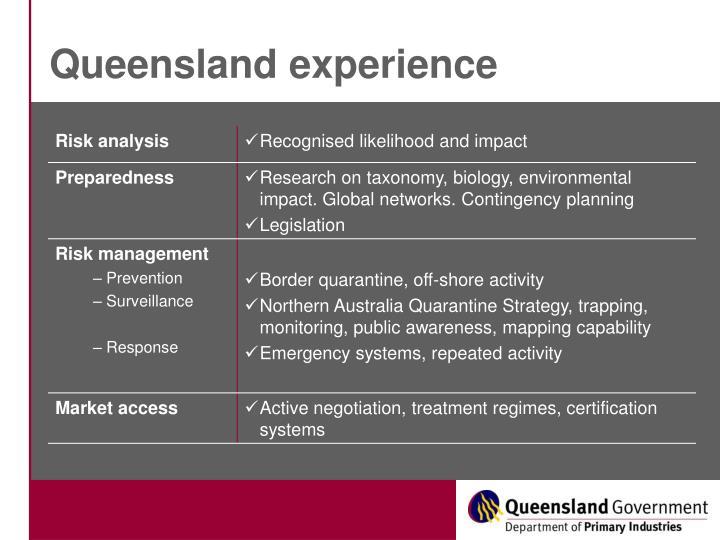 Queensland experience
