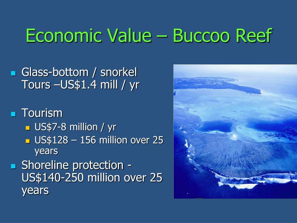 Glass-bottom / snorkel Tours –US$1.4 mill / yr