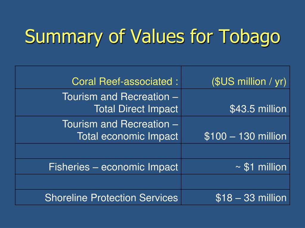 Summary of Values for Tobago