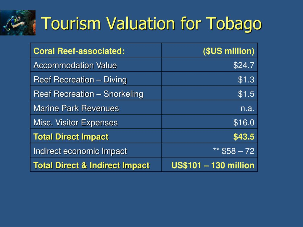 Tourism Valuation for Tobago