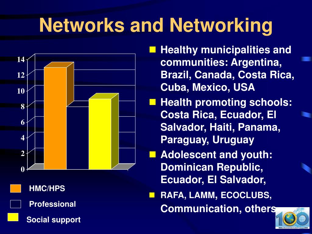 Networks and Networking
