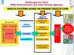 challenges for 2015 mdg achievements and other priority agendas