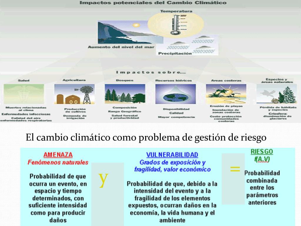 El cambio climático como problema de gestión de riesgo