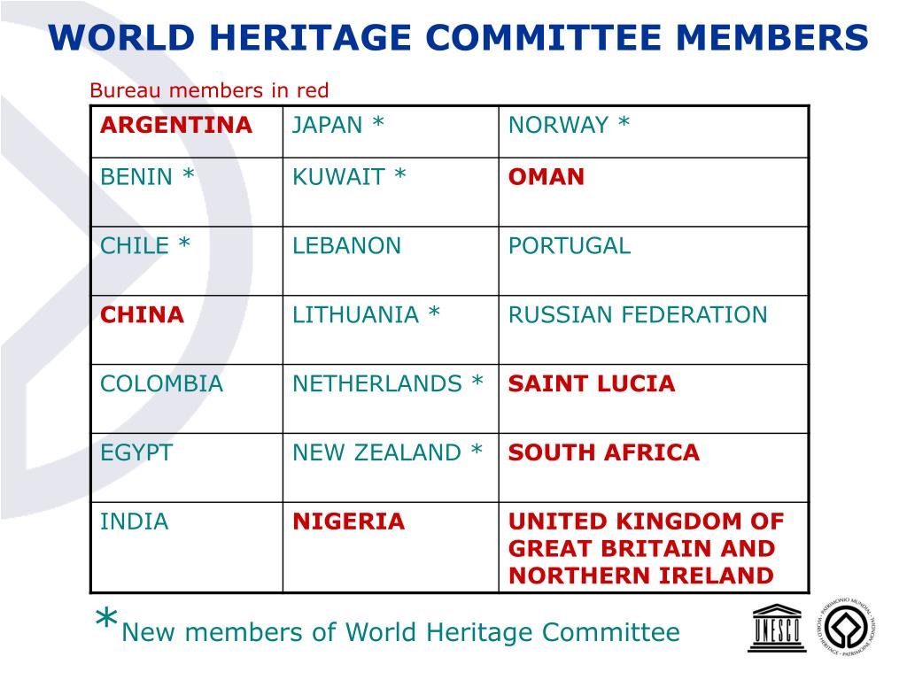 WORLD HERITAGE COMMITTEE MEMBERS