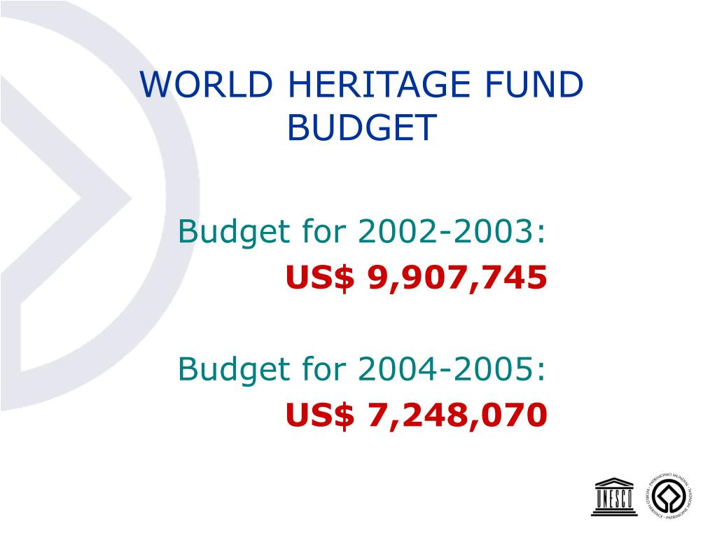 WORLD HERITAGE FUND BUDGET