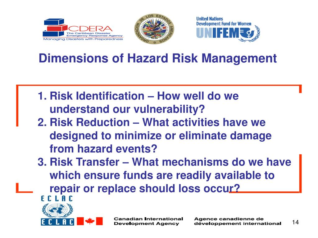Dimensions of Hazard Risk Management