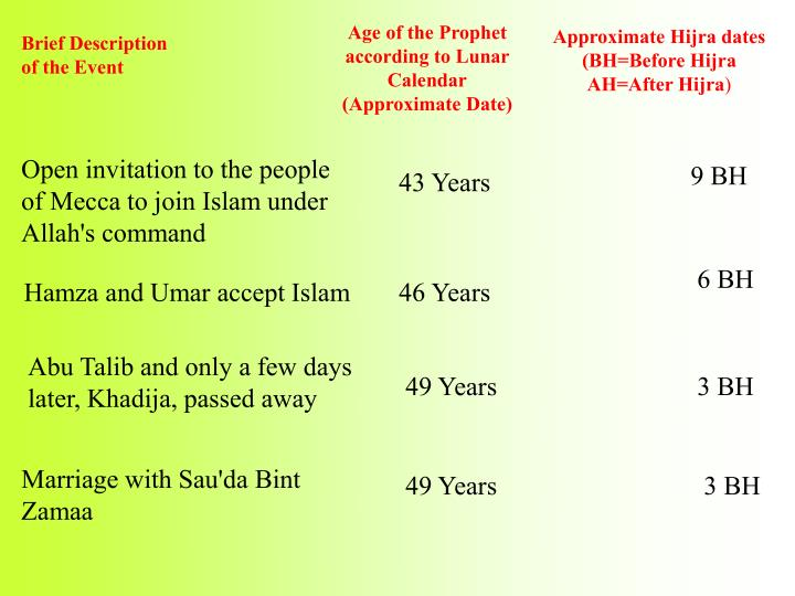 Open invitation to the people of Mecca to join Islam under Allah's command